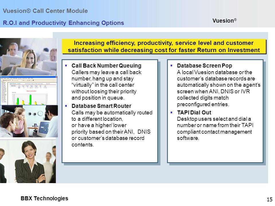 R.O.I and Productivity Enhancing Options
