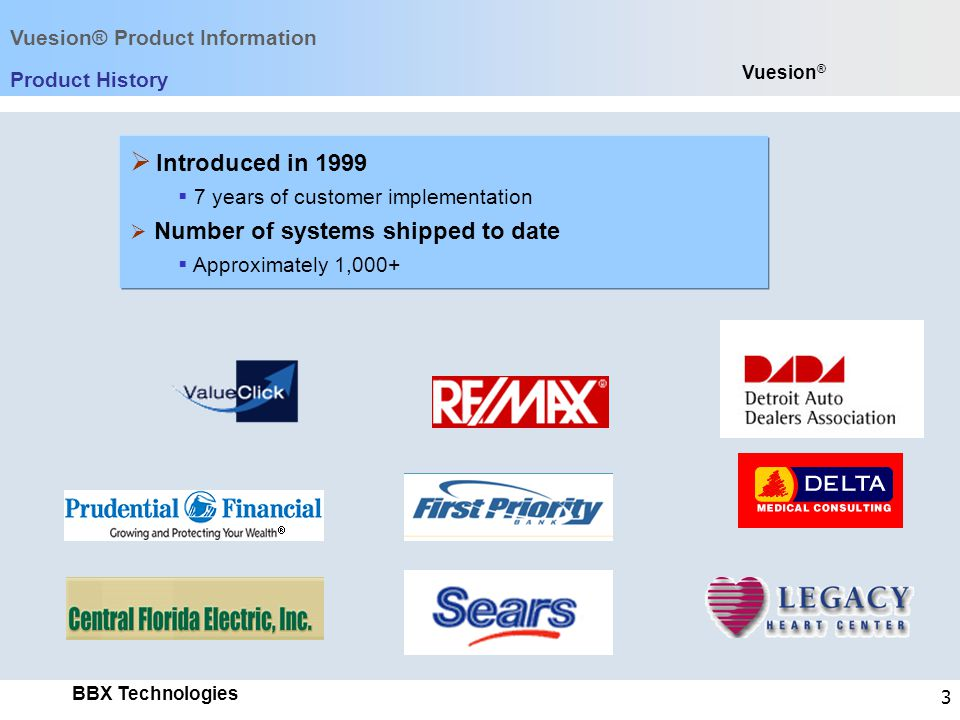 Introduced in 1999 Vuesion® Product Information Product History