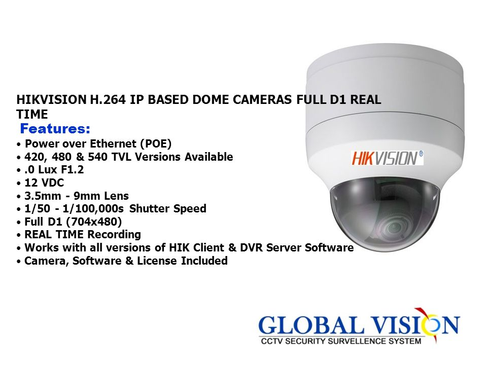 HIKVISION H.264 IP BASED DOME CAMERAS FULL D1 REAL TIME