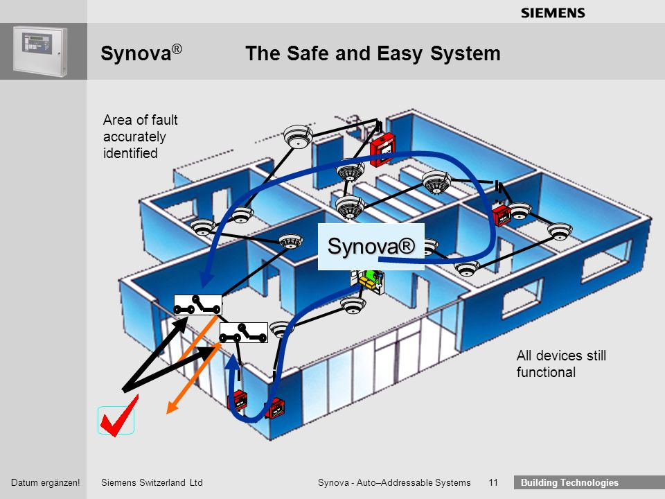 Synova® The Safe and Easy System