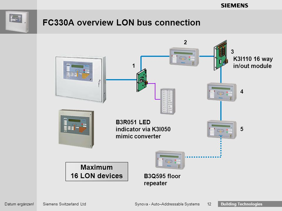 FC330A overview LON bus connection