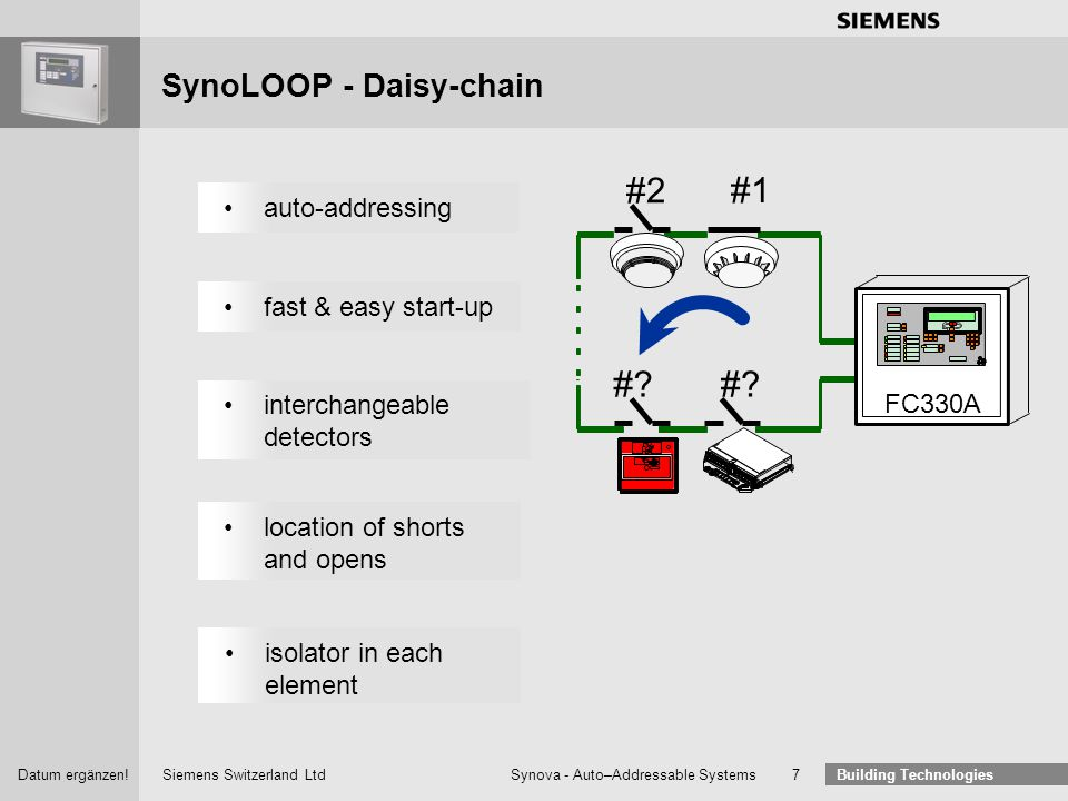 SynoLOOP - Daisy-chain