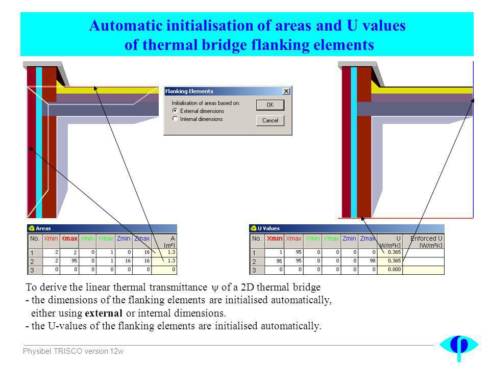 Automatic initialisation of areas and U values of thermal bridge flanking elements