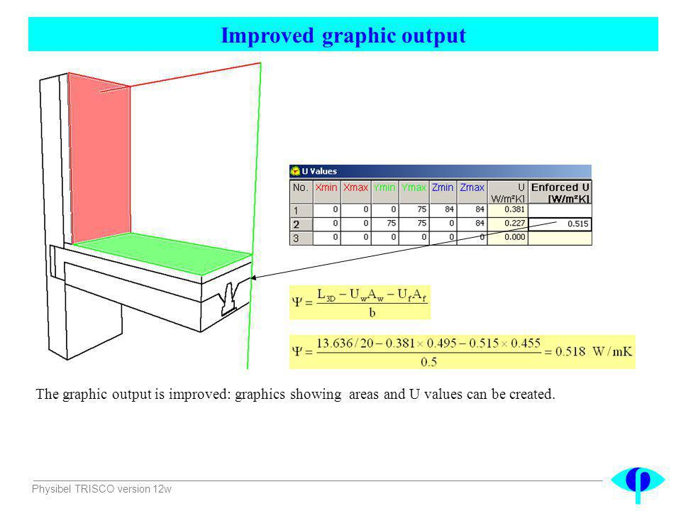 Improved graphic output