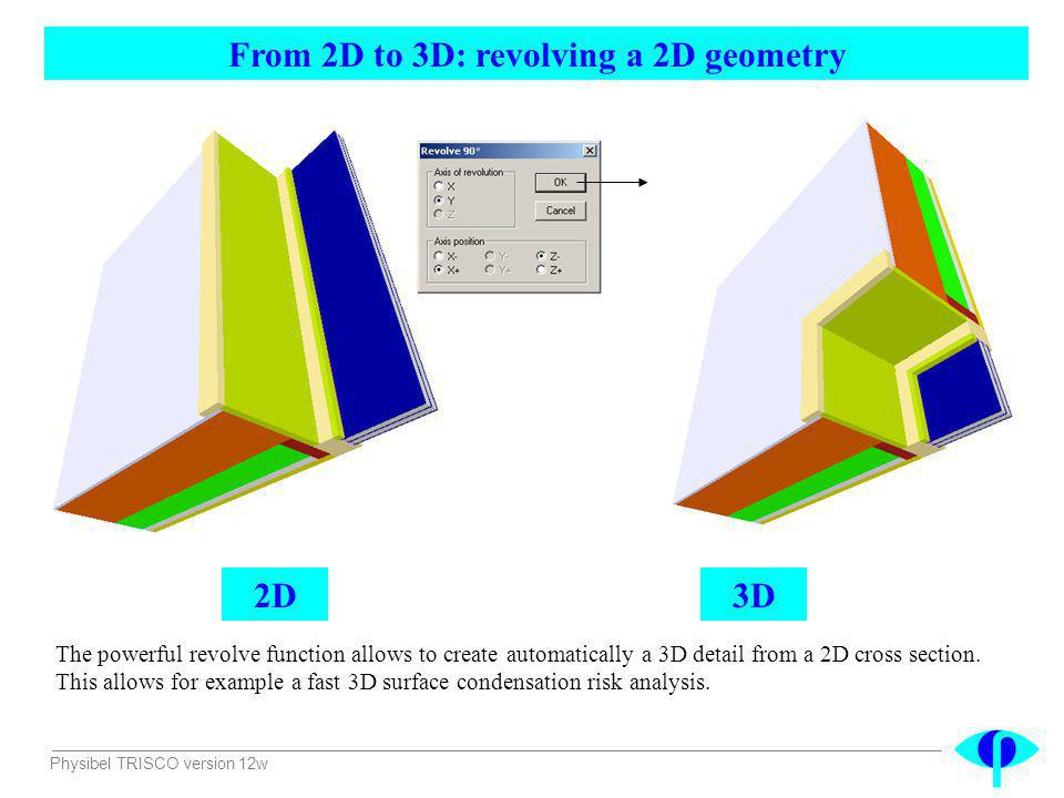 From 2D to 3D: revolving a 2D geometry
