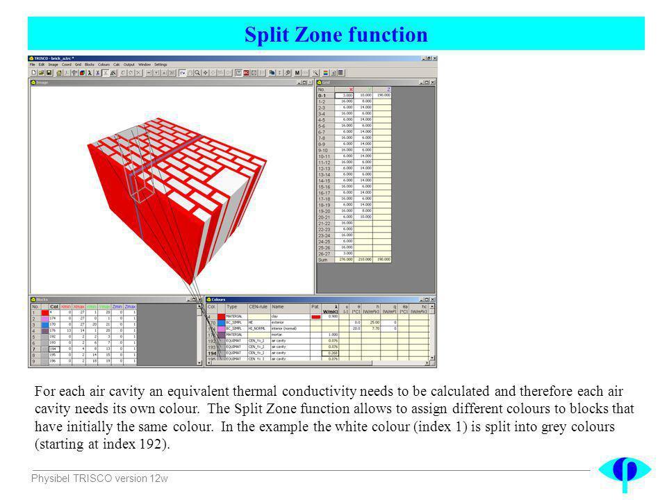 Split Zone function
