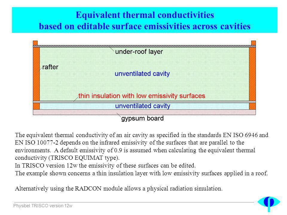 Equivalent thermal conductivities based on editable surface emissivities across cavities