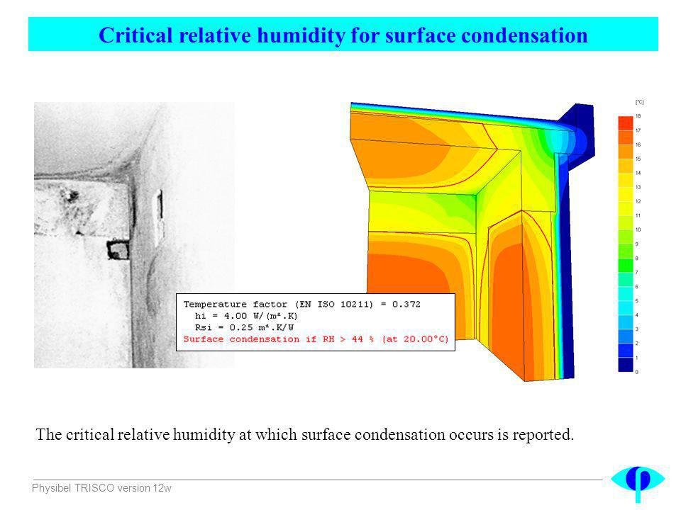 Critical relative humidity for surface condensation