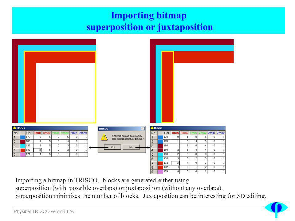 Importing bitmap superposition or juxtaposition