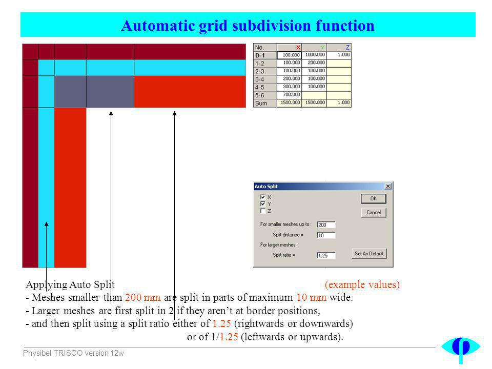 Automatic grid subdivision function