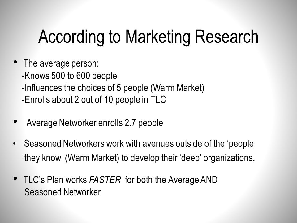 According to Marketing Research
