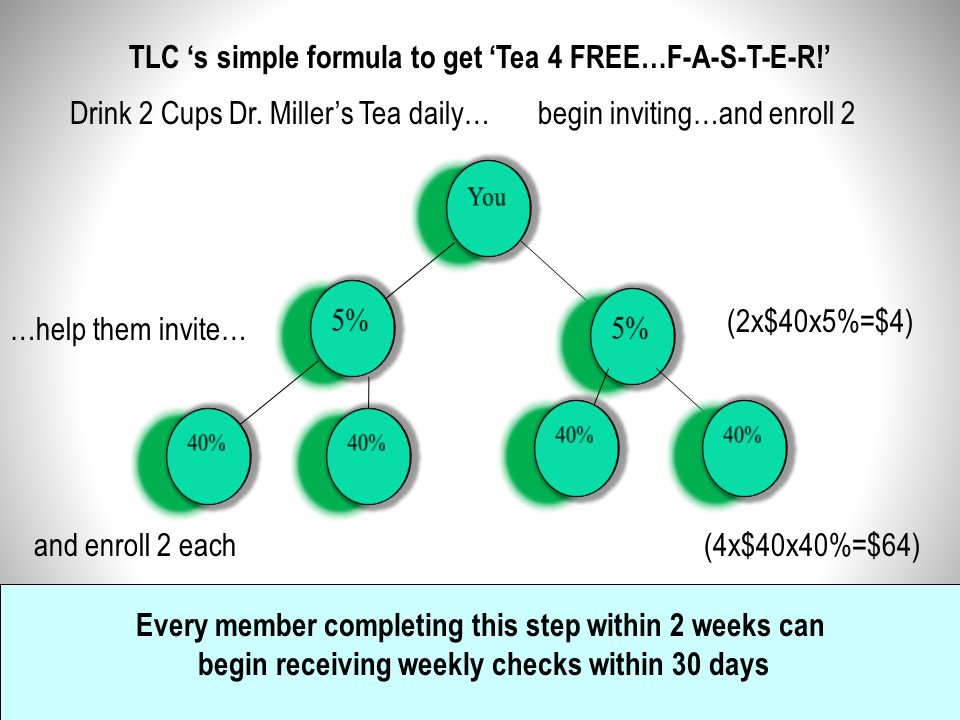 TLC 's simple formula to get 'Tea 4 FREE…F-A-S-T-E-R!'