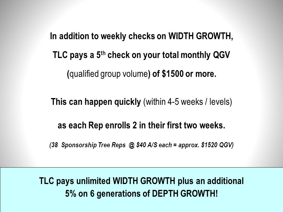 In addition to weekly checks on WIDTH GROWTH,
