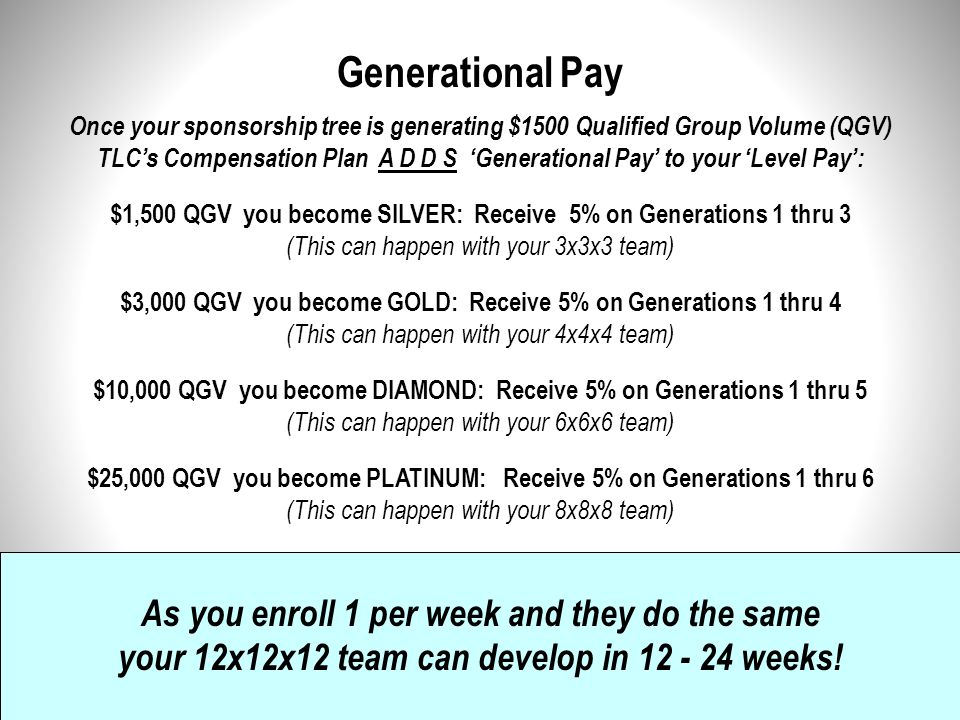Generational Pay As you enroll 1 per week and they do the same