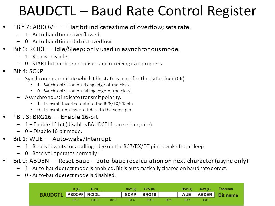 Eusart serial communication ppt video online download - How to determine the baud rate of a serial port ...