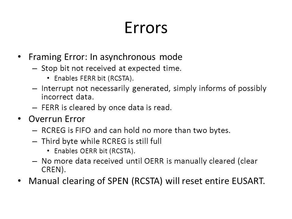 Errors Framing Error: In asynchronous mode Overrun Error