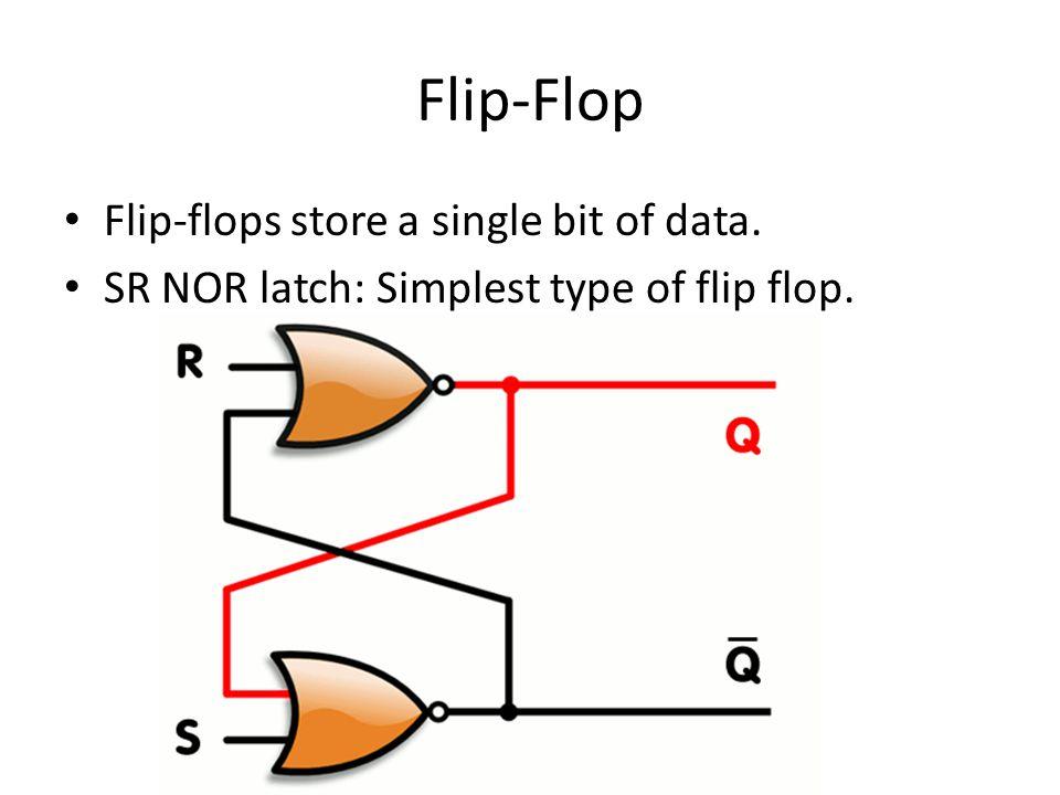 Flip-Flop Flip-flops store a single bit of data.