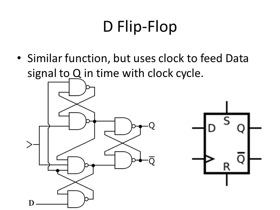 D Flip-Flop Similar function, but uses clock to feed Data signal to Q in time with clock cycle.