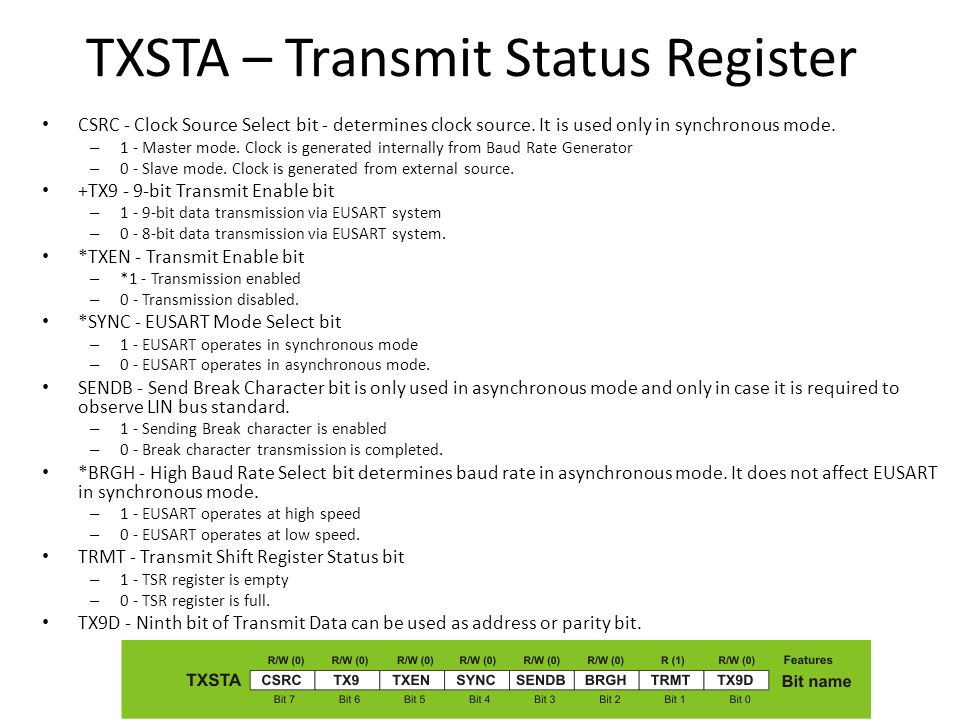 TXSTA – Transmit Status Register