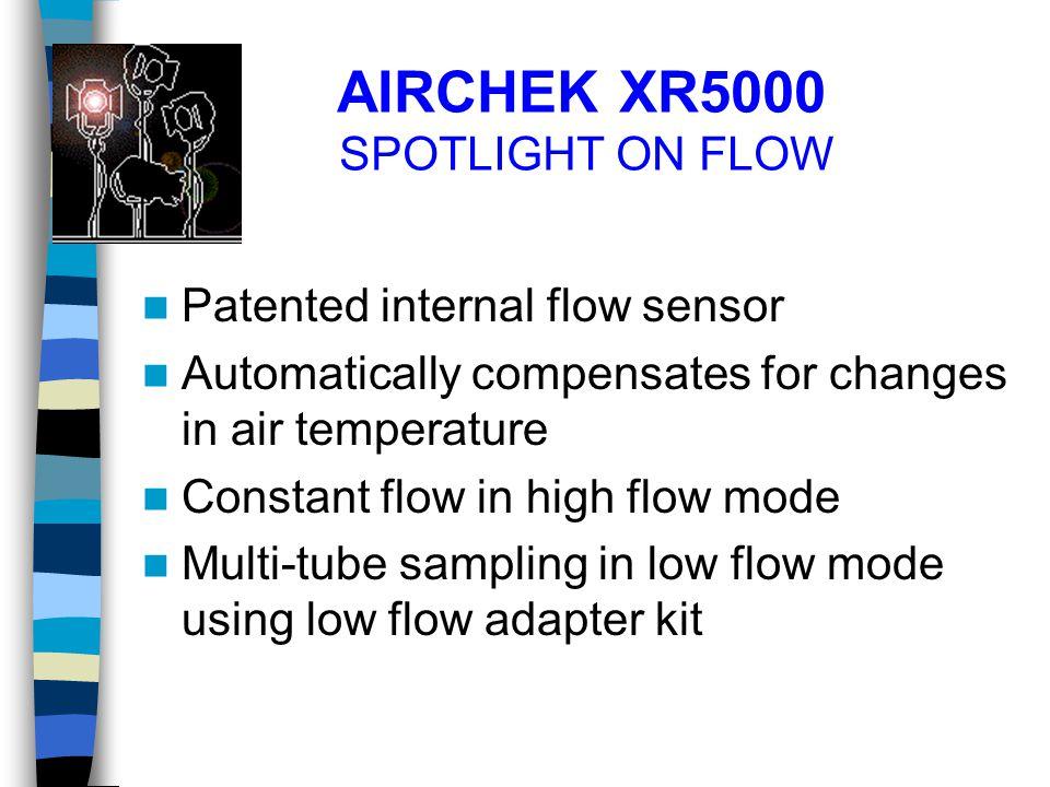 AIRCHEK XR5000 SPOTLIGHT ON FLOW