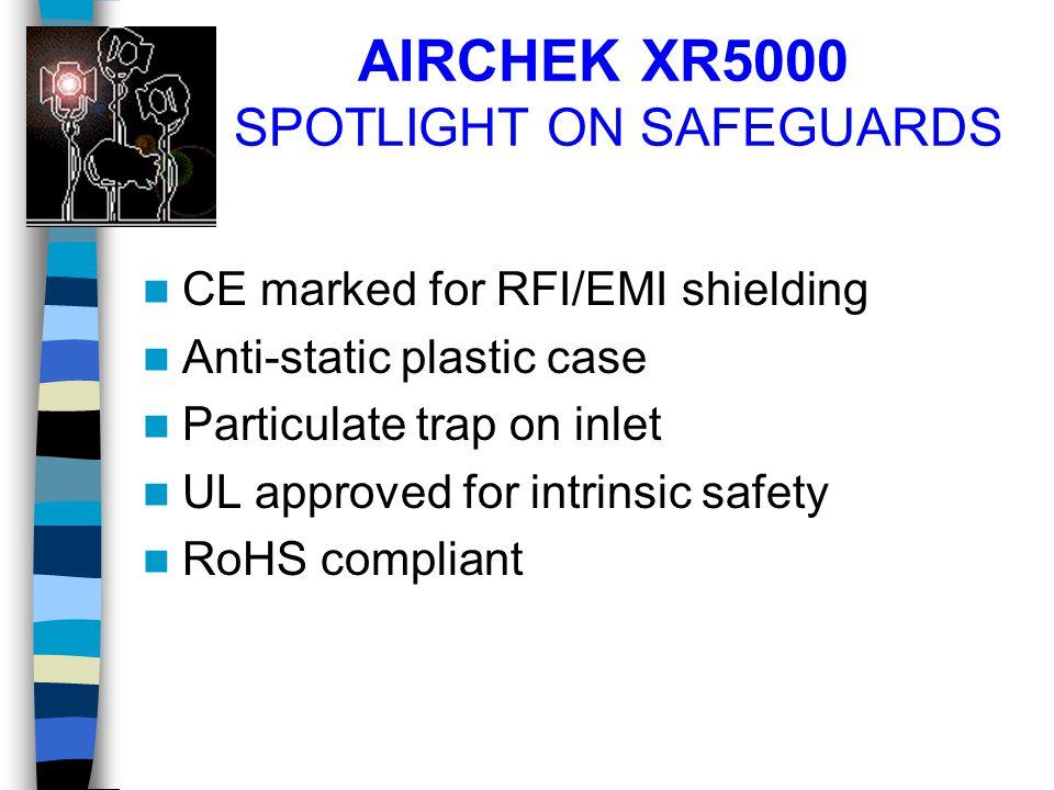 AIRCHEK XR5000 SPOTLIGHT ON SAFEGUARDS