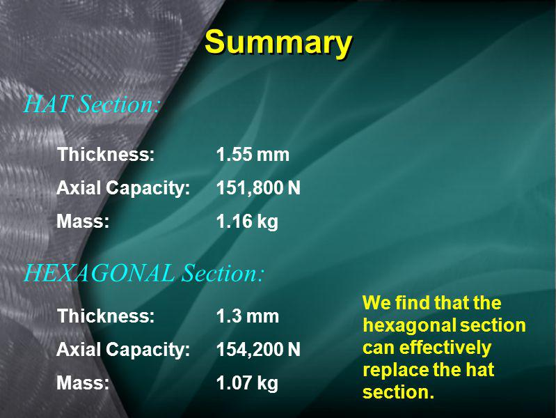 Summary HAT Section: HEXAGONAL Section: Thickness: 1.55 mm