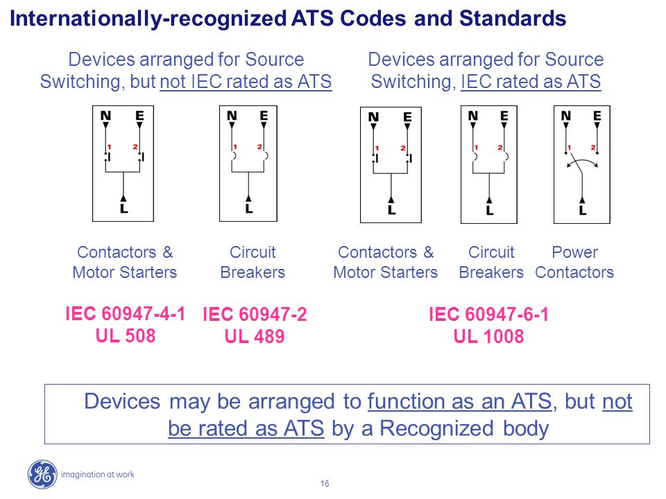 Internationally-recognized ATS Codes and Standards