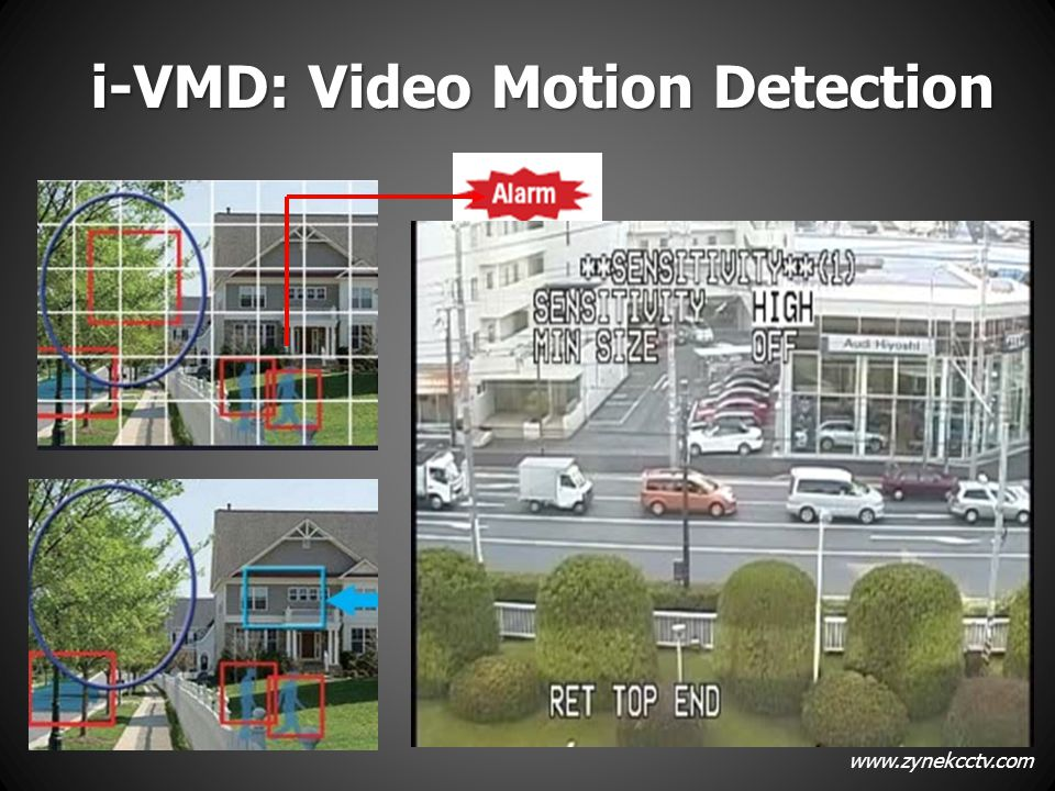 i-VMD: Video Motion Detection