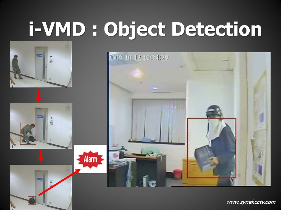 i-VMD : Object Detection