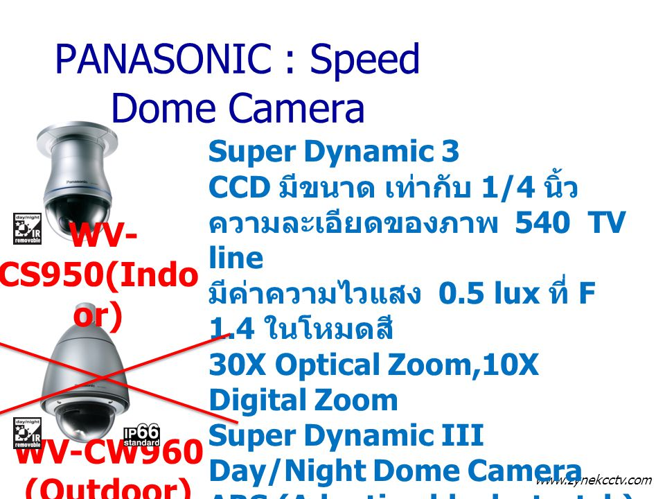 PANASONIC : Speed Dome Camera