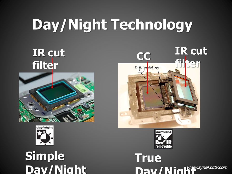 Day/Night Technology Simple Day/Night True Day/Night IR cut filter