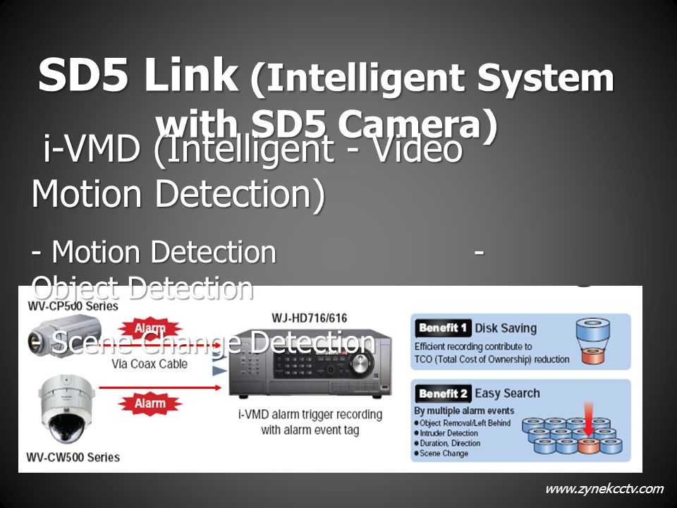 SD5 Link (Intelligent System with SD5 Camera)