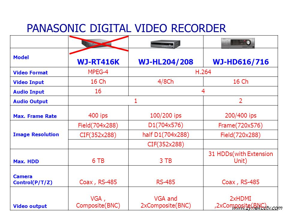 PANASONIC DIGITAL VIDEO RECORDER