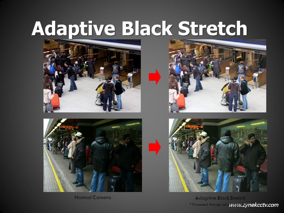 Adaptive Black Stretch