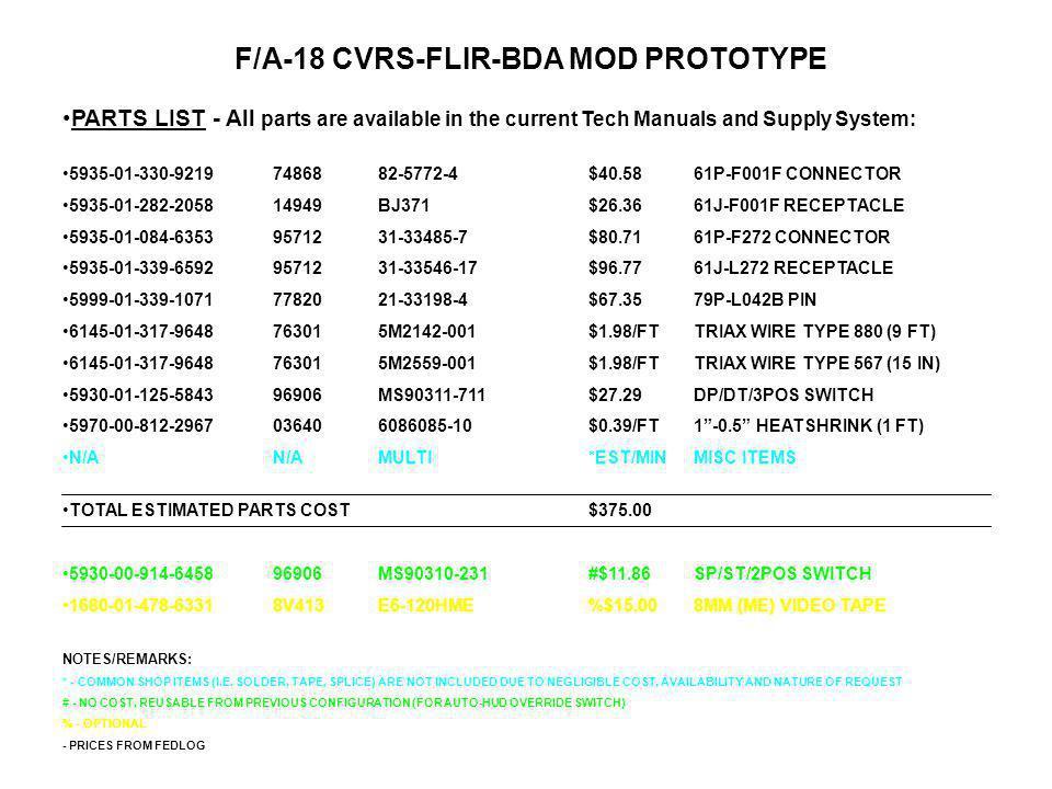 F/A-18 CVRS-FLIR-BDA MOD PROTOTYPE