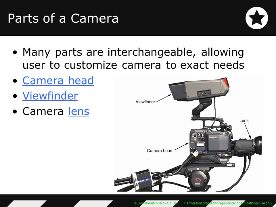 Parts of a Camera Many parts are interchangeable, allowing user to customize camera to exact needs.