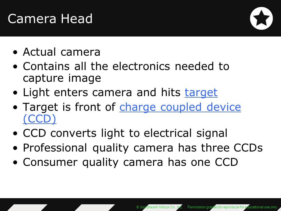 Camera Head Actual camera