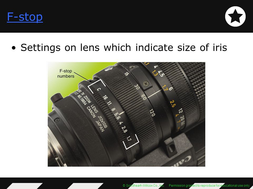 F-stop Settings on lens which indicate size of iris
