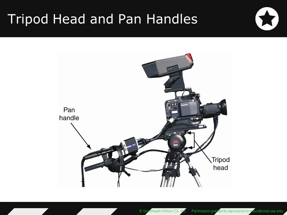 Tripod Head and Pan Handles