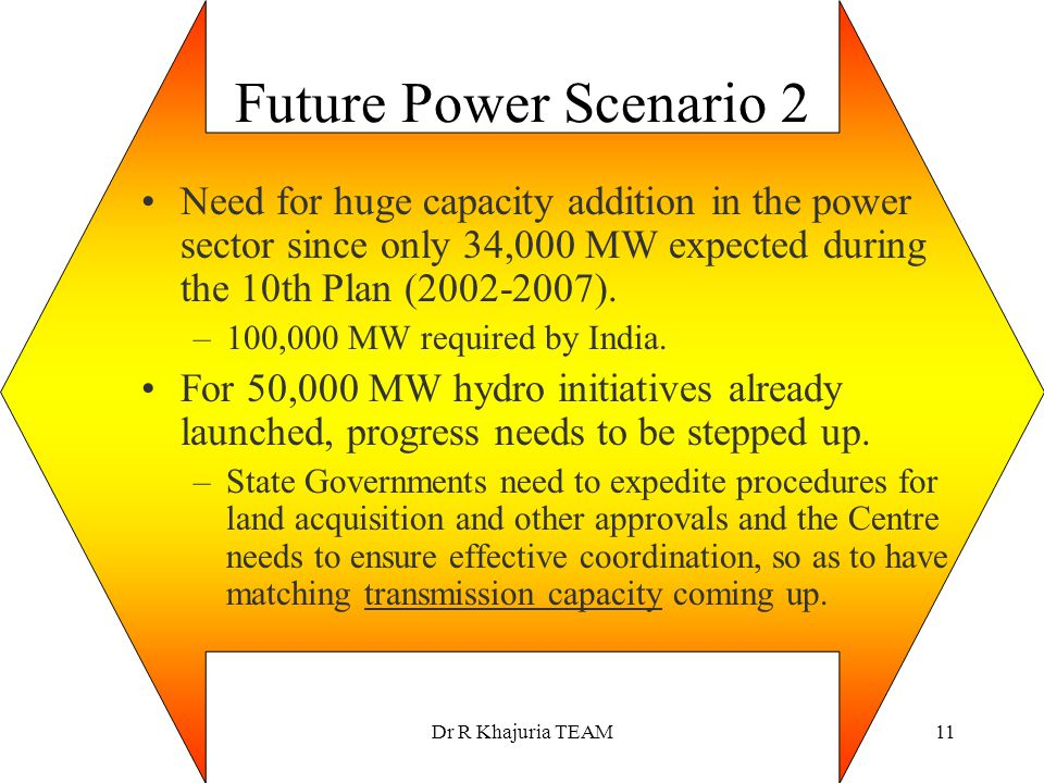 Future Power Scenario 2 Need for huge capacity addition in the power sector since only 34,000 MW expected during the 10th Plan (2002-2007).