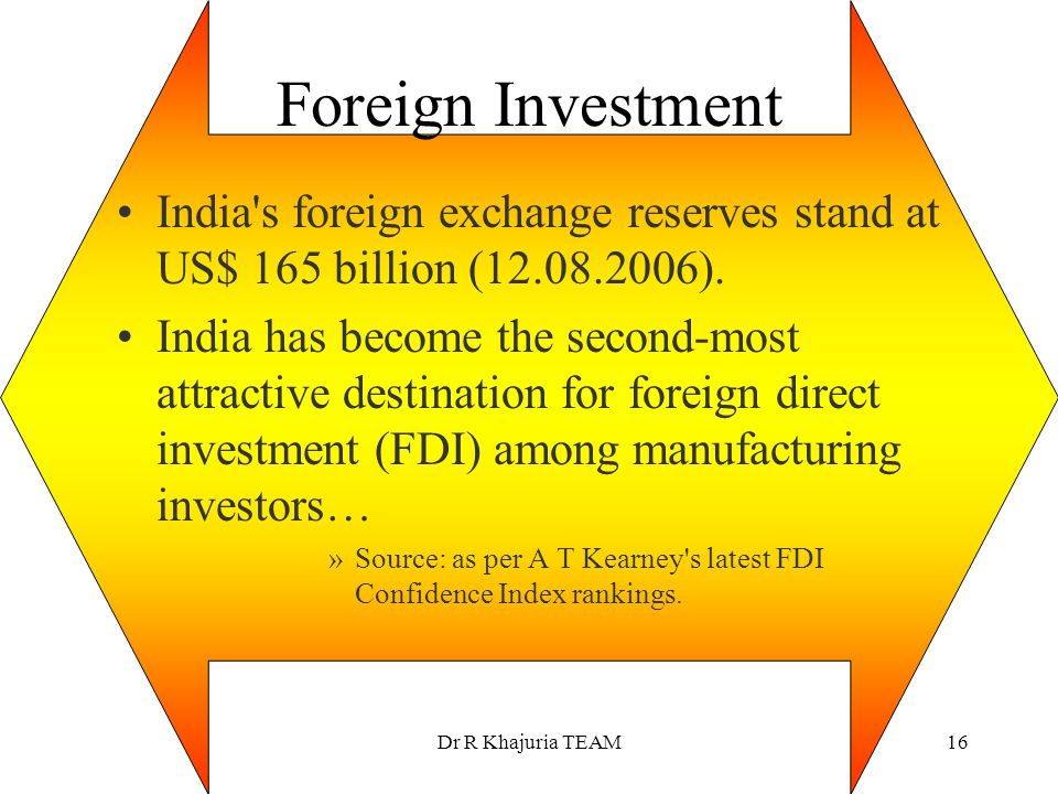Foreign Investment India s foreign exchange reserves stand at US$ 165 billion (12.08.2006).