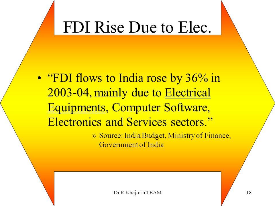 FDI Rise Due to Elec.