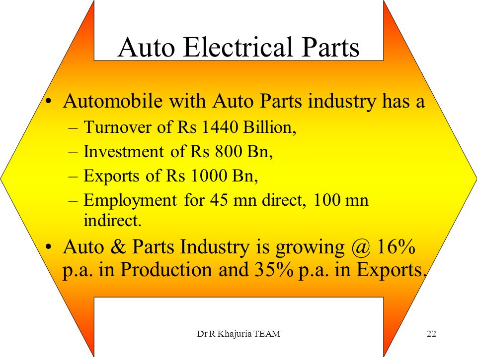 Auto Electrical Parts Automobile with Auto Parts industry has a
