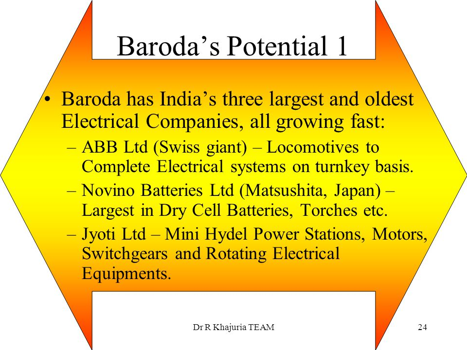 Baroda's Potential 1 Baroda has India's three largest and oldest Electrical Companies, all growing fast: