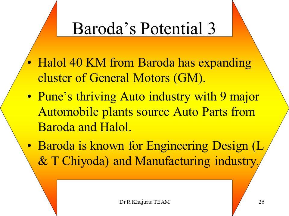 Baroda's Potential 3 Halol 40 KM from Baroda has expanding cluster of General Motors (GM).