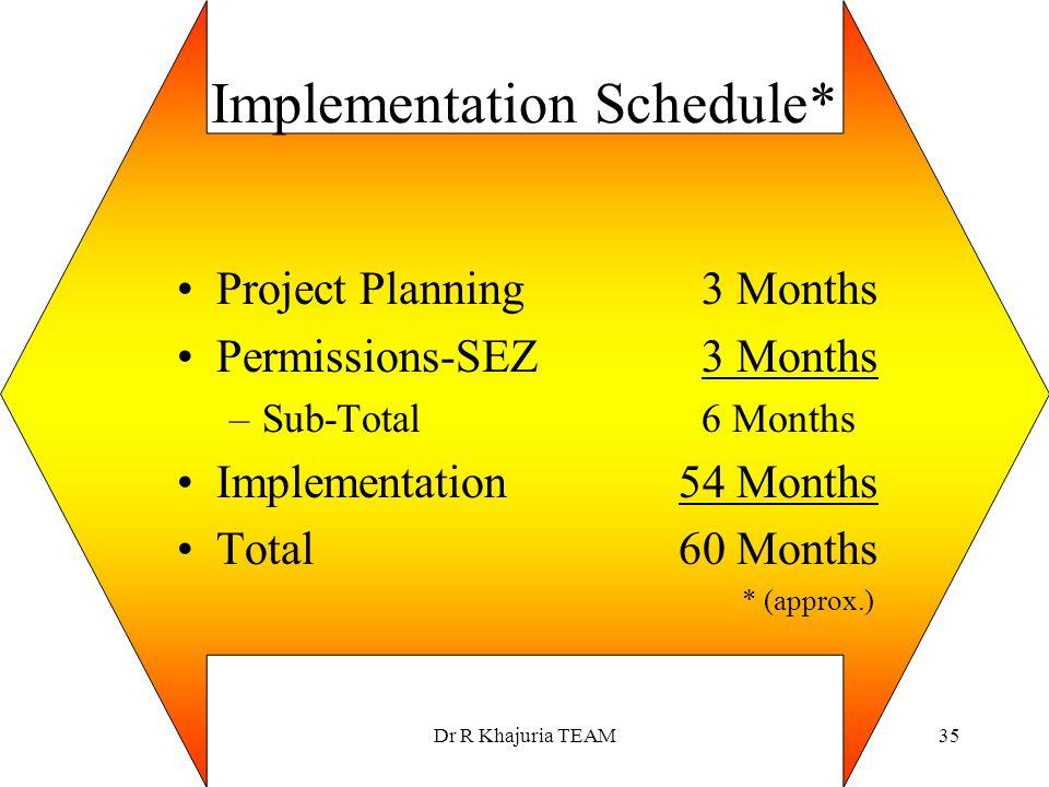 Implementation Schedule*
