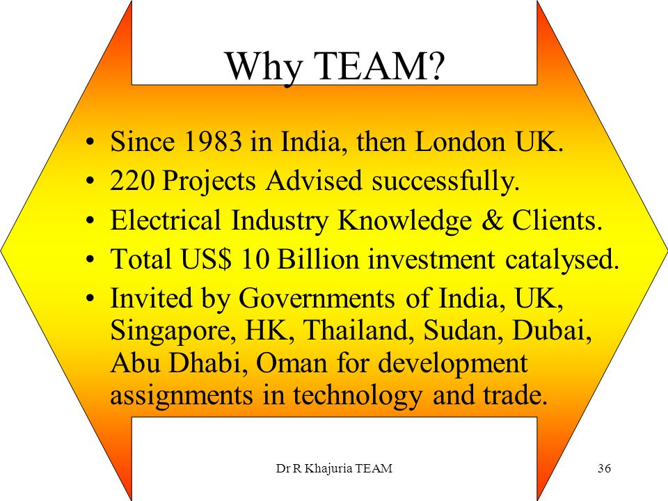 Why TEAM Since 1983 in India, then London UK.