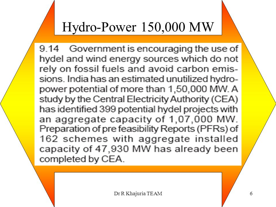 Hydro-Power 150,000 MW Dr R Khajuria TEAM