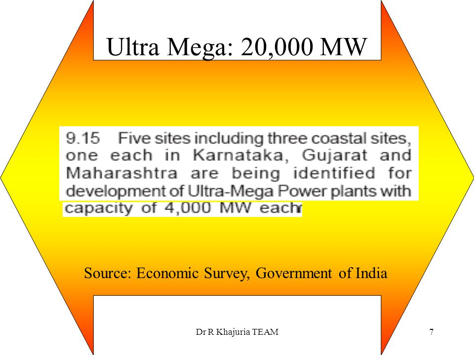 Ultra Mega: 20,000 MW Source: Economic Survey, Government of India