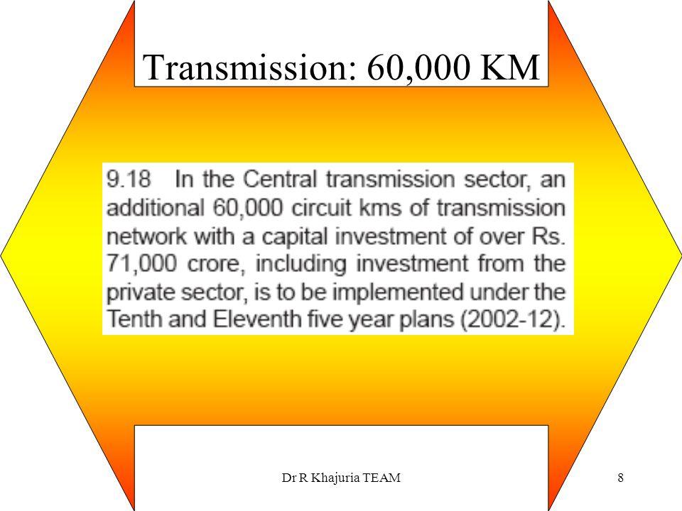 Transmission: 60,000 KM Dr R Khajuria TEAM